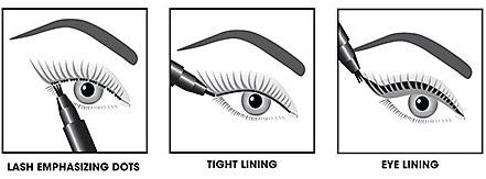 Too faced 3 way lash lining tool mode d'emploi